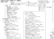 iryojyohosenta_05